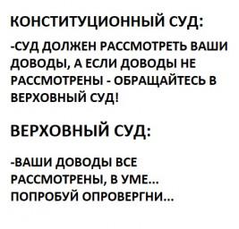 Конституционный суд Российской Федерации подтвердил обязанность арбитражных судов, в соответствии с АПК РФ, мотивировать свои решения (постановления). Декларация хорошо, но кто защитит граждан от нерассмотрения судом доводов?